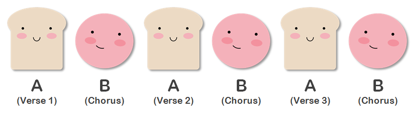 Form In Music - Lessons - Tes Teach